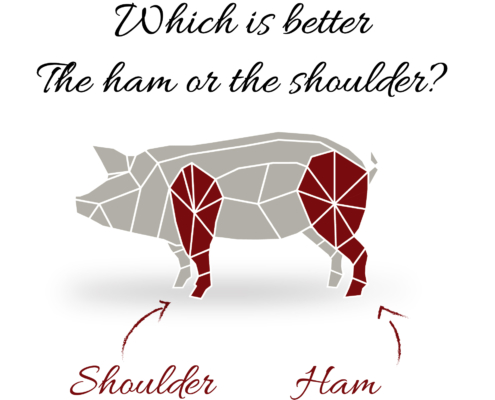 Ham or Shoulder